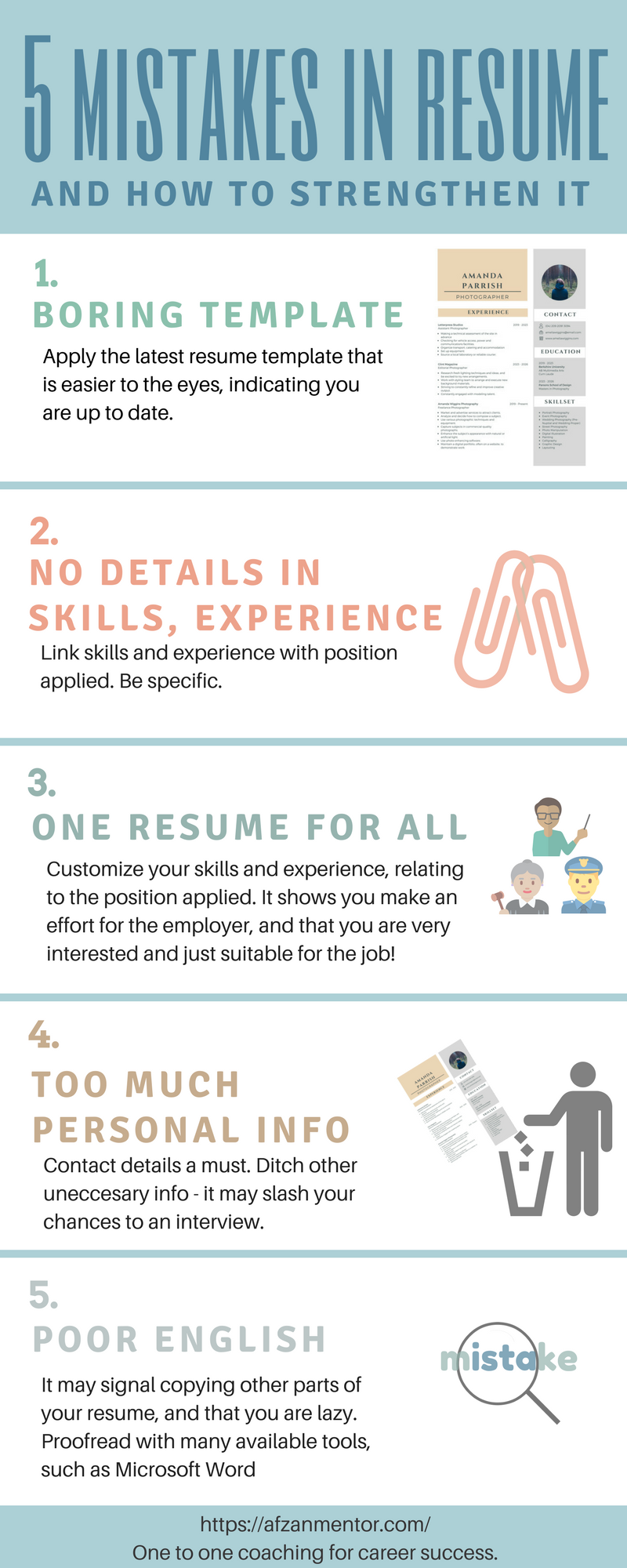 5 mistakes in resumes that slash your chances to an interview and