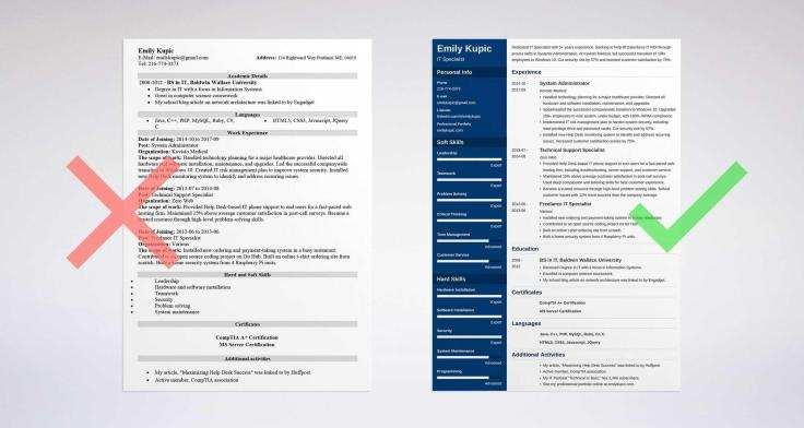 technical_resume_profile